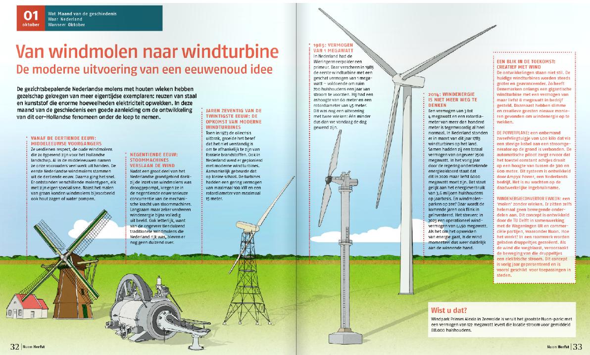 Van windmolen naar windturbine